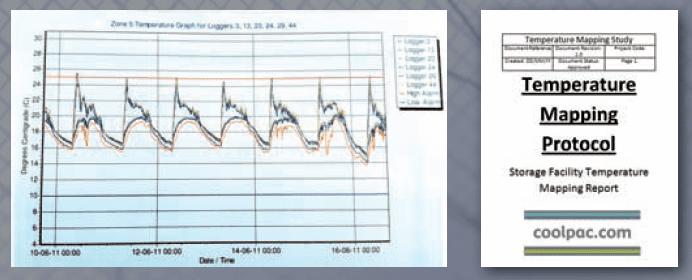 Temperature Mapping Protocol